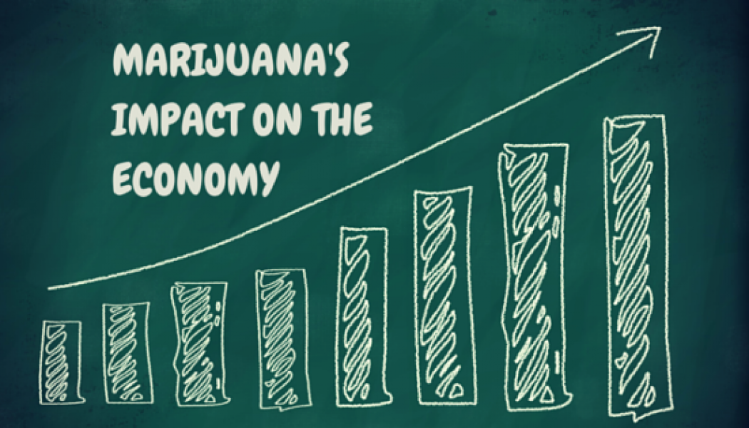 How Much Does Legalization Really Impact the Economy?